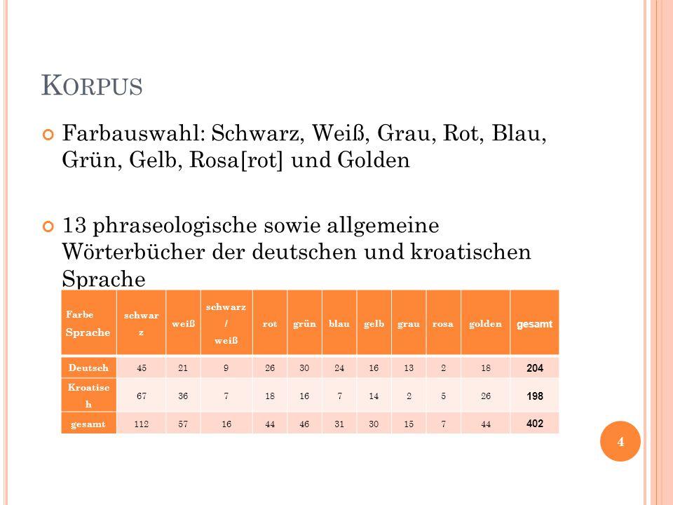 Korpus Farbauswahl: Schwarz, Weiß, Grau, Rot, Blau, Grün, Gelb, Rosa[rot] und Golden.